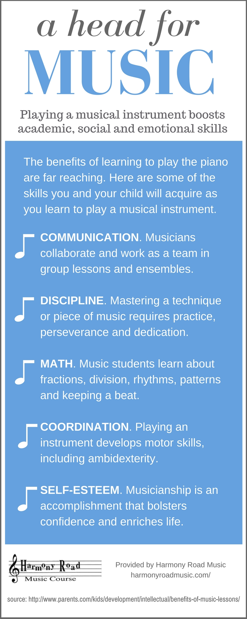A graphic lists how playing a musical instrument enhance intellectual development.